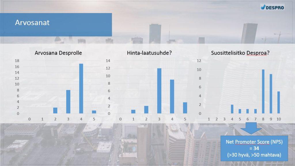 kevat-2017-asiakastyytyvaisyys-tulokset